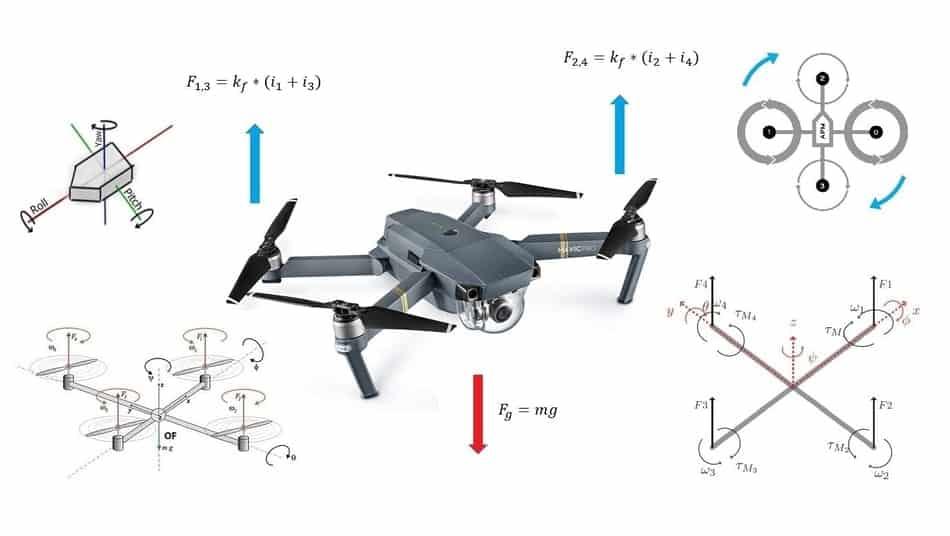 como funciona un dron