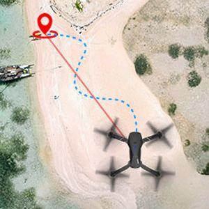 Modo de Posición GPS