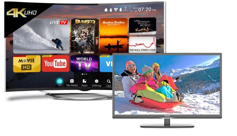 Caracteristicas Smart TV